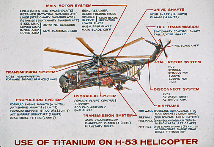 Sikorsky Archives | S-65/H-53A/D Sea Stallion/ H-53E Super Stallion