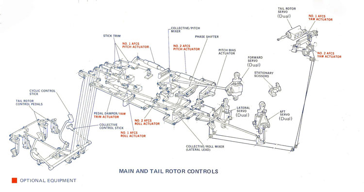 helicopter flight control system diagram with S 76 on Wiring Diagram For Quadcopter Drone moreover Parts And  ponents Of An Rc Airplane as well Tp185 3 2012 6277 further Q0034 besides Fla.